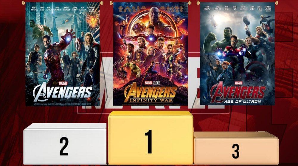 Avengers Infinity War box office største superheltefilm / Filmz.dk