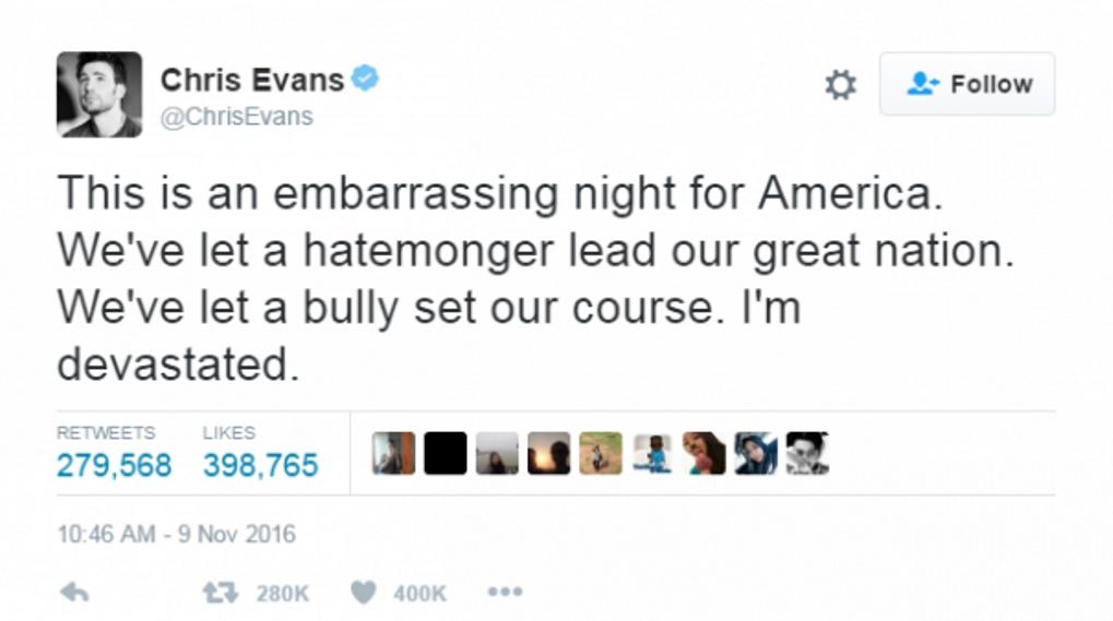 Chris Evans Twitter Trump Marvel / Filmz.dk