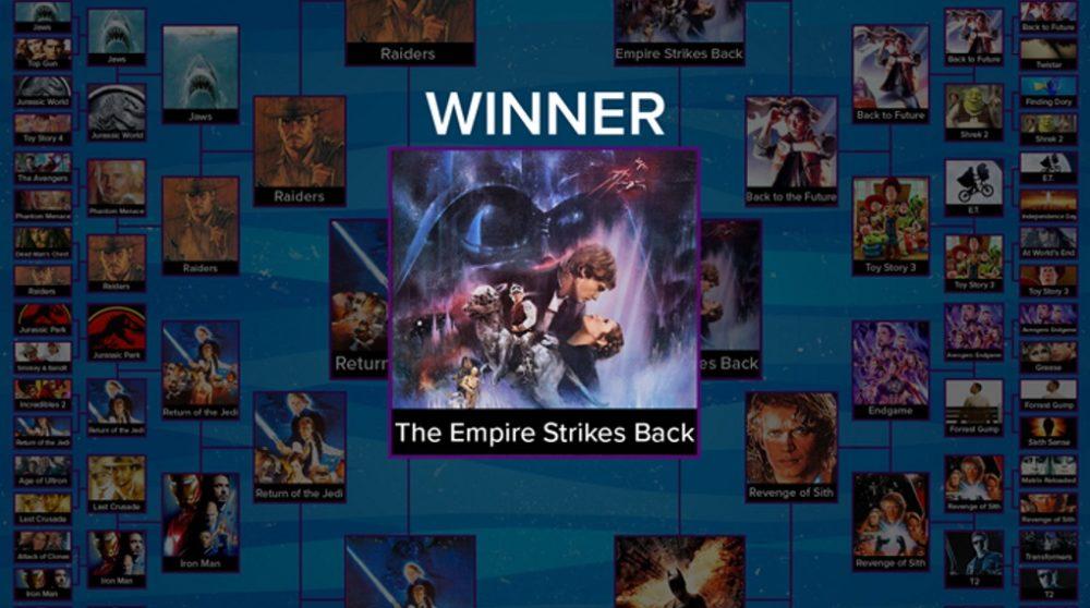 Bedste sommerfilm Empire Strikes Back / Filmz.dk