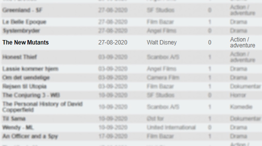 New Mutants biograf premiere dato disney mystik / Filmz.dk