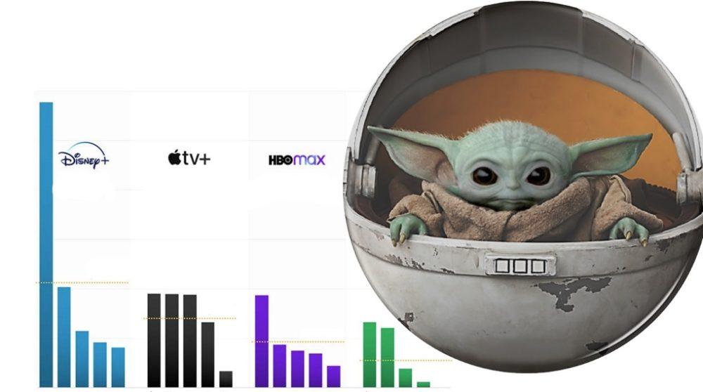The Mandalorian Disney Plus streaming vinder / Filmz.dk
